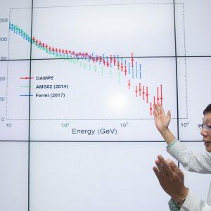 China divulga primeiro lote de dados de fótons gama do explorador de matéria escura